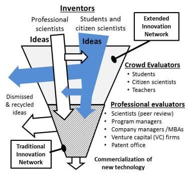 society_Idea_filter schematic